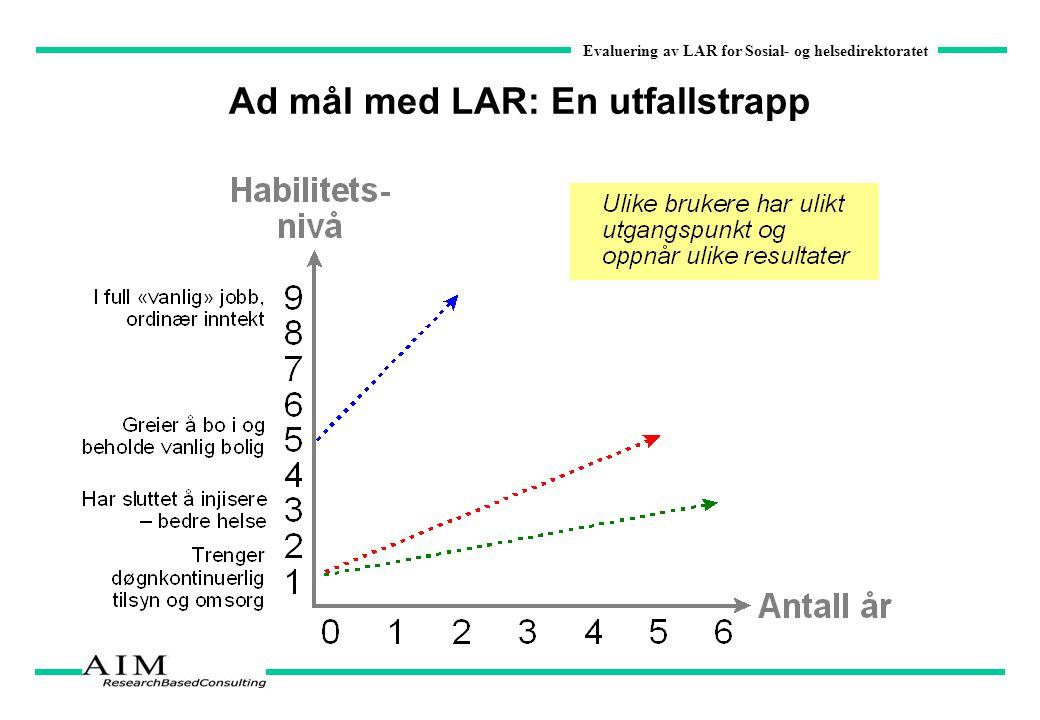 Evaluering av LAR for Sosial- og helsedirektoratet Ad mål med LAR: En utfallstrapp