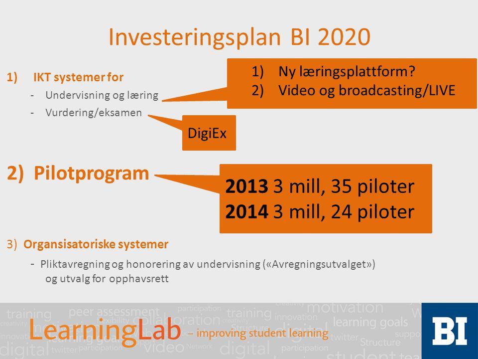Investeringsplan BI 2020 1)IKT systemer for -Undervisning og læring -Vurdering/eksamen 2)Pilotprogram 3) Organsisatoriske systemer - Pliktavregning og honorering av undervisning («Avregningsutvalget») og utvalg for opphavsrett 1)Ny læringsplattform.