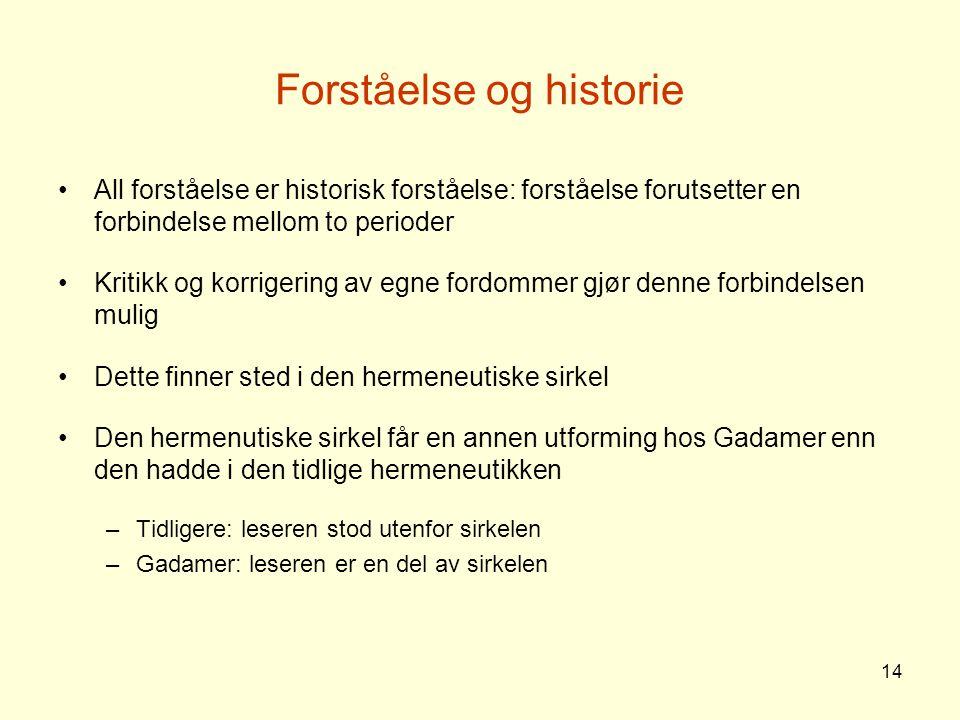 14 Forståelse og historie All forståelse er historisk forståelse: forståelse forutsetter en forbindelse mellom to perioder Kritikk og korrigering av e
