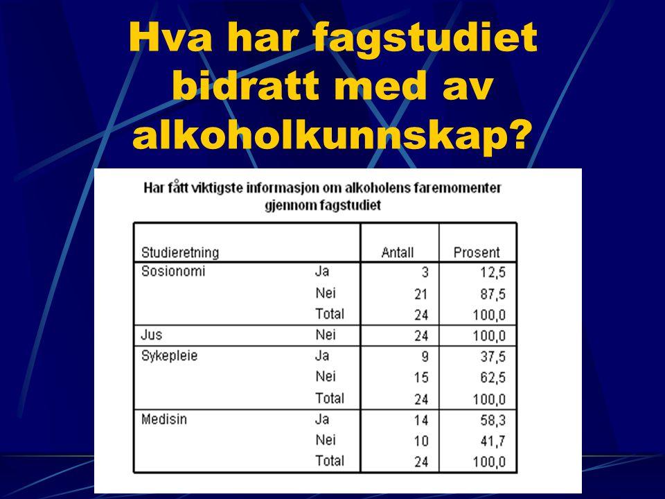 Hva har fagstudiet bidratt med av alkoholkunnskap