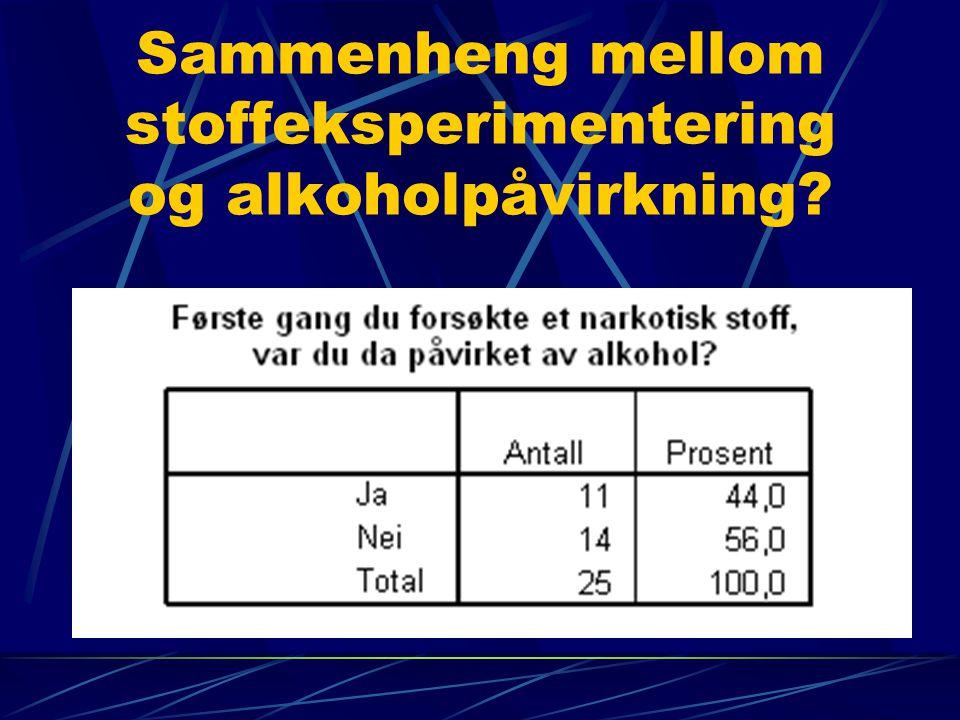 Sammenheng mellom stoffeksperimentering og alkoholpåvirkning?