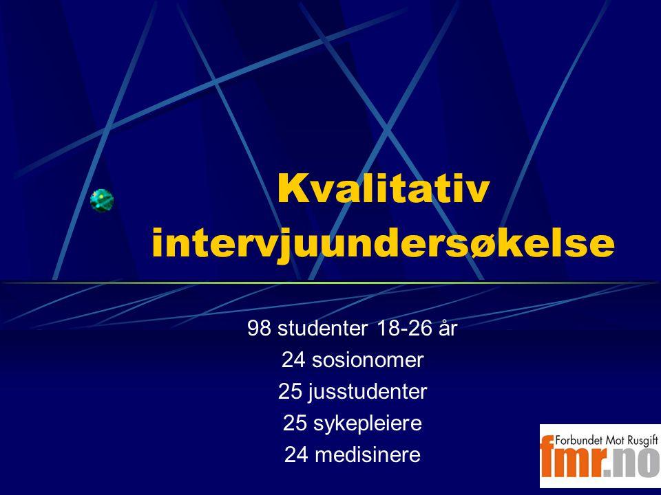 Kvalitativ intervjuundersøkelse 98 studenter 18-26 år 24 sosionomer 25 jusstudenter 25 sykepleiere 24 medisinere