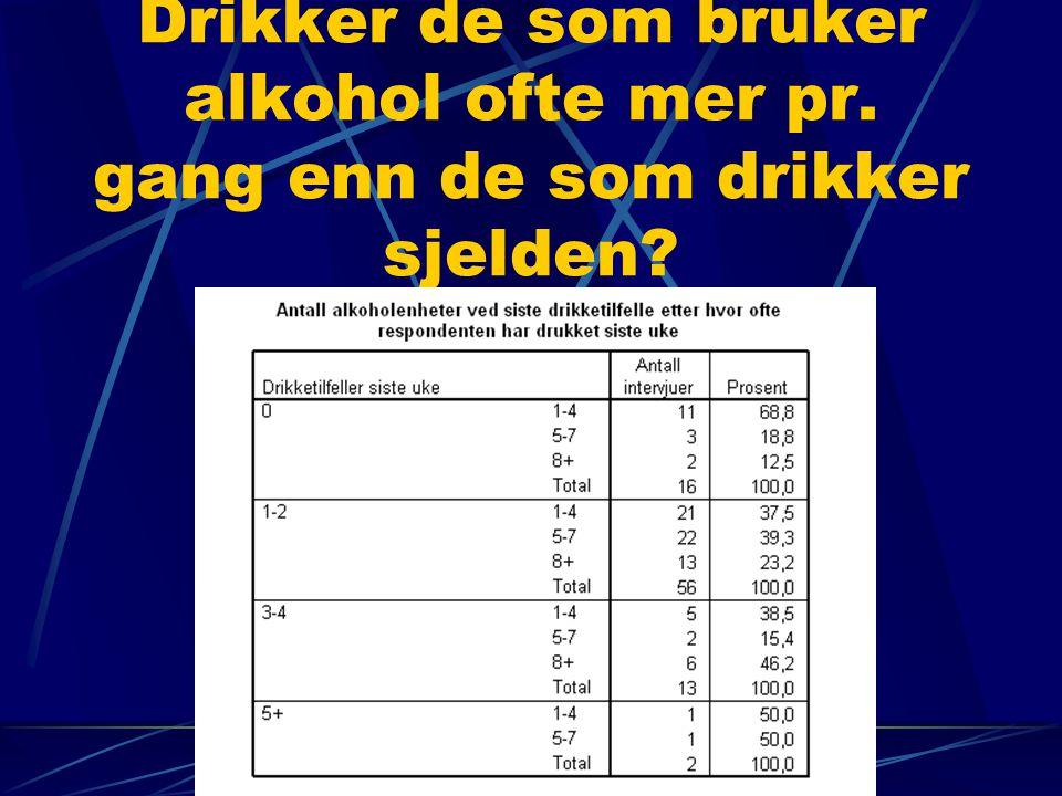 Drikker de som bruker alkohol ofte mer pr. gang enn de som drikker sjelden?