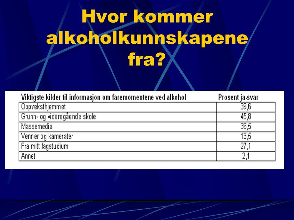 Hvor kommer alkoholkunnskapene fra