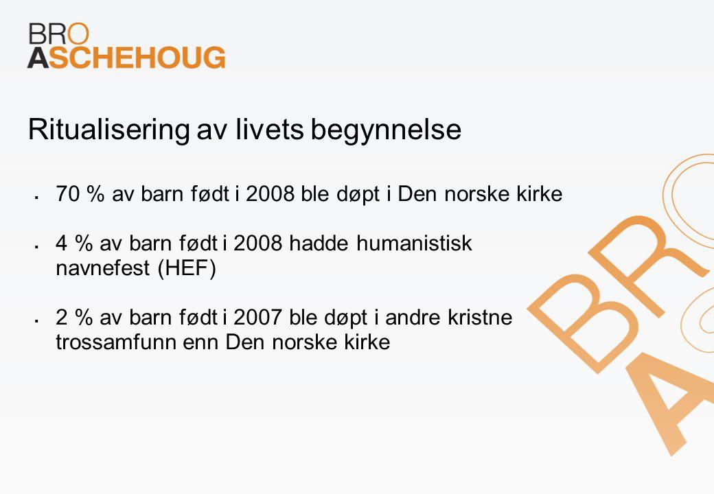 Ritualisering av livets begynnelse  70 % av barn født i 2008 ble døpt i Den norske kirke  4 % av barn født i 2008 hadde humanistisk navnefest (HEF)  2 % av barn født i 2007 ble døpt i andre kristne trossamfunn enn Den norske kirke