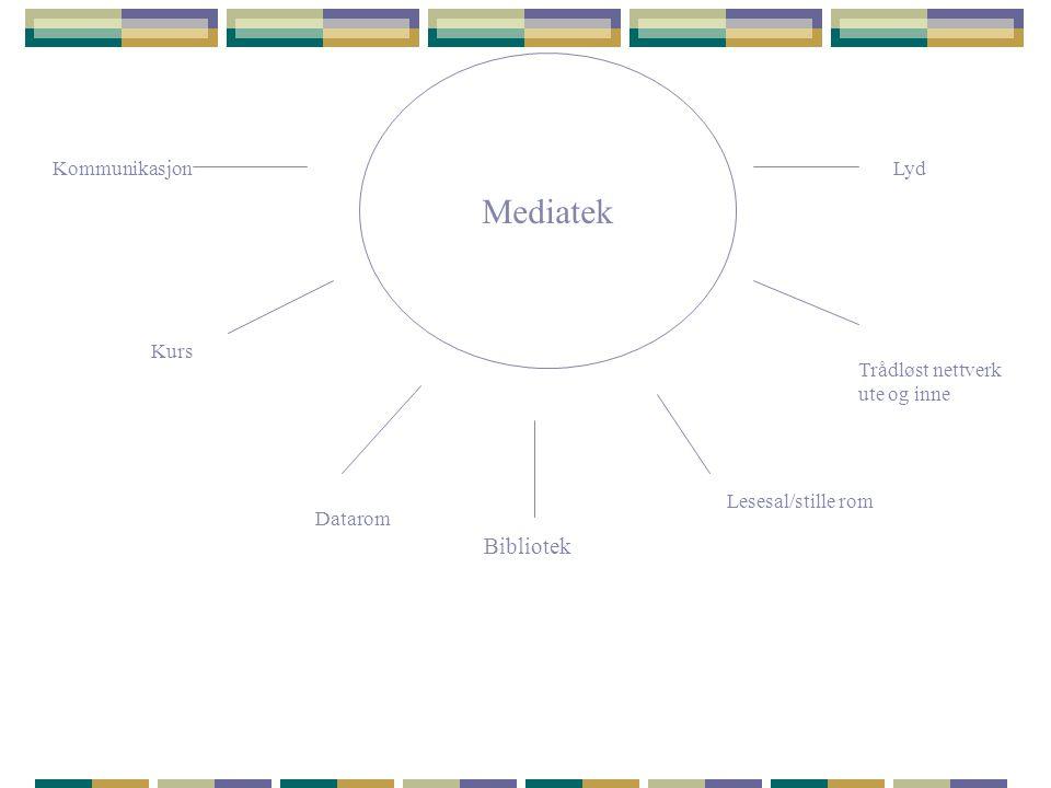 Mediatek Bibliotek Lesesal/stille rom Datarom Kurs Trådløst nettverk ute og inne KommunikasjonLyd