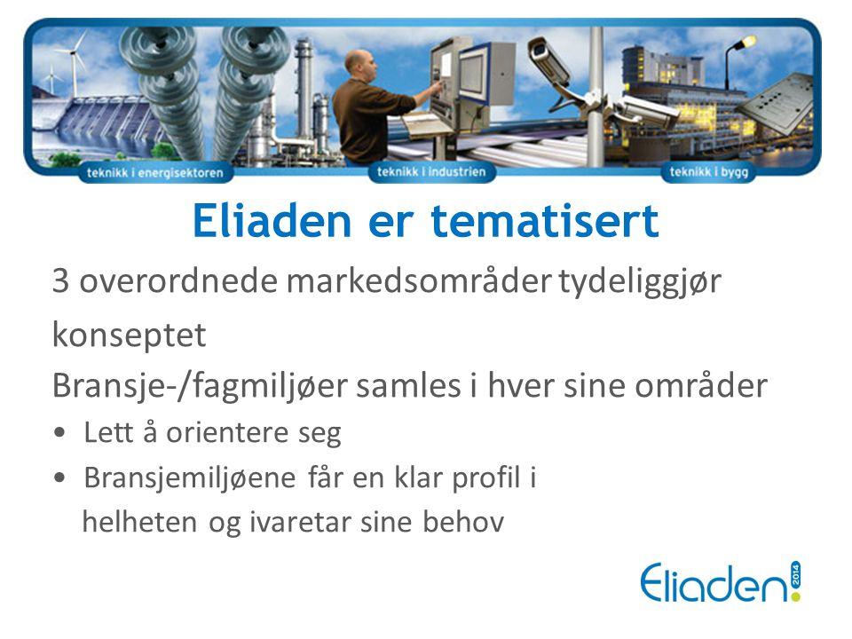 Eliaden er tematisert Automatisering og instrumentering Lys Bygningsautomatisering Elektronikk Elektroinstallasjon Energiproduksjon og distribusjon Sikkerhet Tele- og datakommunikasjon Varme