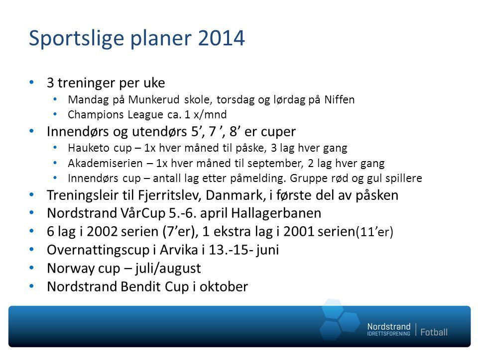 Sportslige planer 2014 3 treninger per uke Mandag på Munkerud skole, torsdag og lørdag på Niffen Champions League ca. 1 x/mnd Innendørs og utendørs 5'