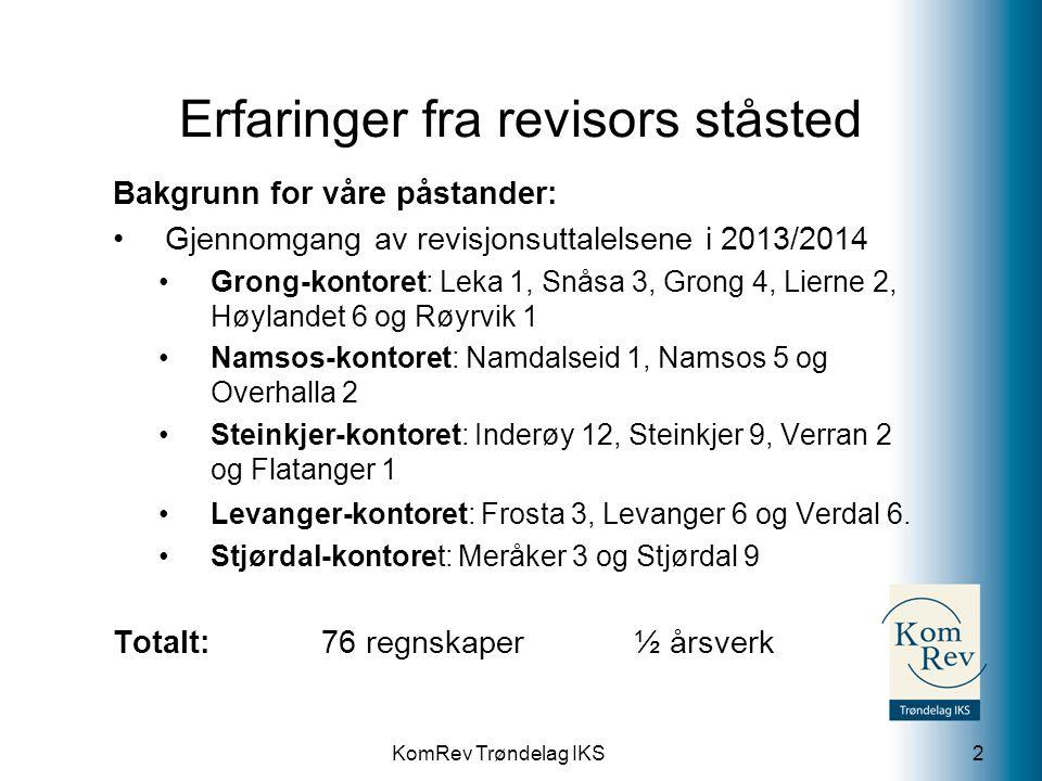 KomRev Trøndelag IKS Erfaringer fra revisors ståsted Bakgrunn for våre påstander: Gjennomgang av revisjonsuttalelsene i 2013/2014 Grong-kontoret: Leka