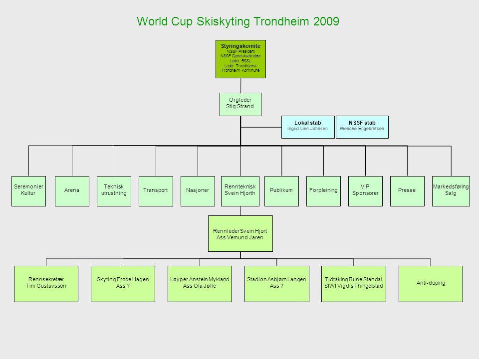 Rennteknisk Oppgaver Arrangere WC-øvelsene skiskyting i henhold til det internasjonale reglementet.
