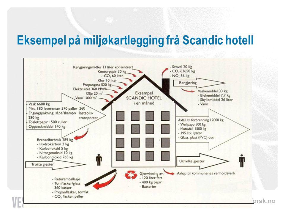 www.vestforsk.no Eksempel på miljøkartlegging frå Scandic hotell