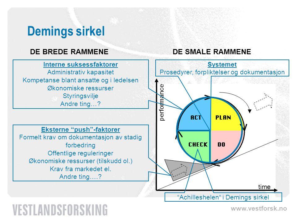 """www.vestforsk.no time performance Demings sirkel Eksterne """"push""""-faktorer Formelt krav om dokumentasjon av stadig forbedring Offentlige reguleringer Ø"""