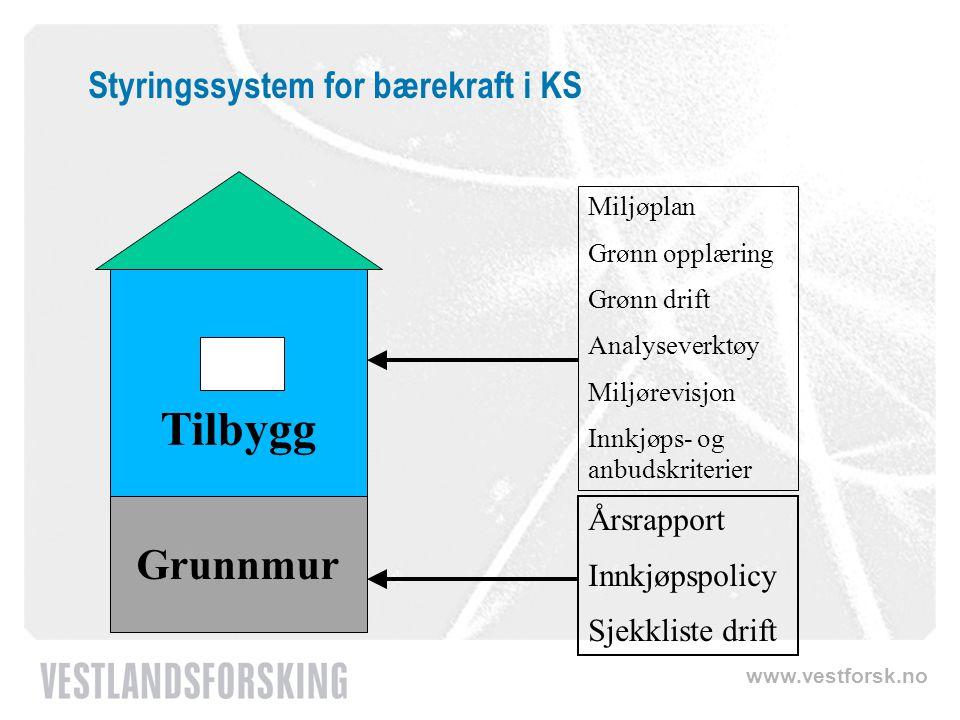 www.vestforsk.no Styringssystem for bærekraft i KS Tilbygg Grunnmur Årsrapport Innkjøpspolicy Sjekkliste drift Miljøplan Grønn opplæring Grønn drift A
