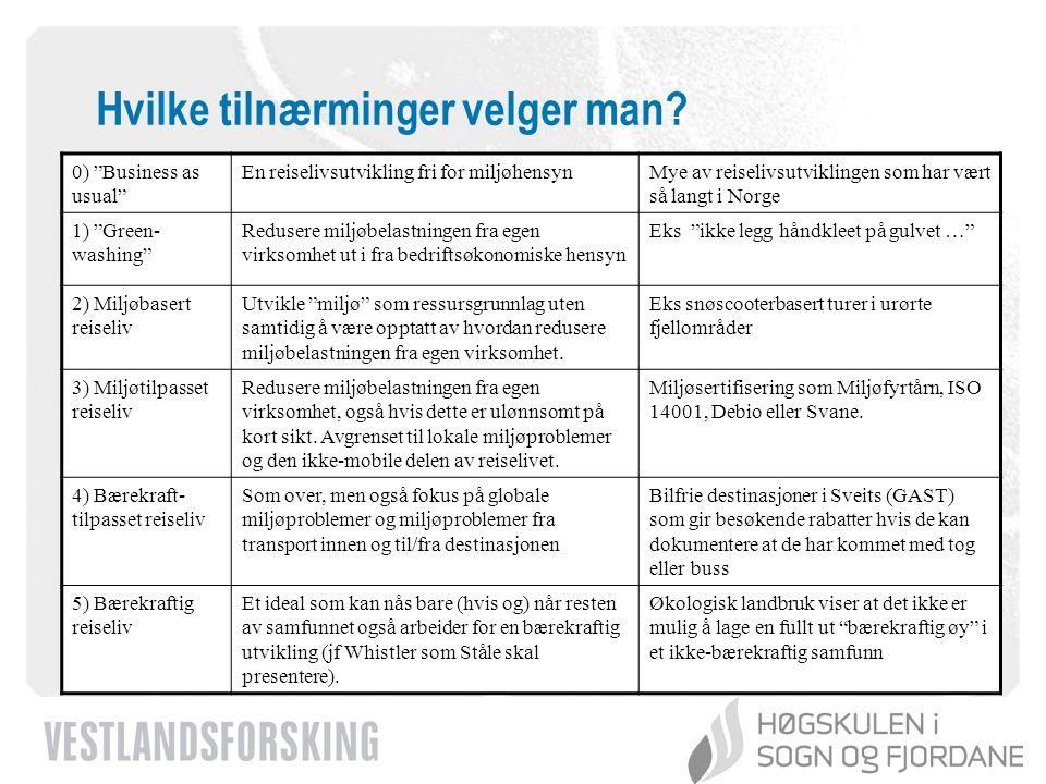 www.vestforsk.no Reiseliv og klima