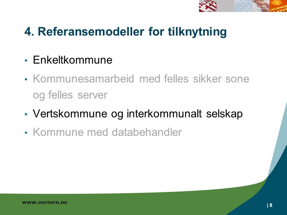 www.normen.no | 8 4. Referansemodeller for tilknytning Enkeltkommune Kommunesamarbeid med felles sikker sone og felles server Vertskommune og interkom