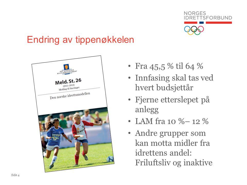 Side 4 Fra 45,5 % til 64 % Innfasing skal tas ved hvert budsjettår Fjerne etterslepet på anlegg LAM fra 10 %– 12 % Andre grupper som kan motta midler fra idrettens andel: Friluftsliv og inaktive Endring av tippenøkkelen