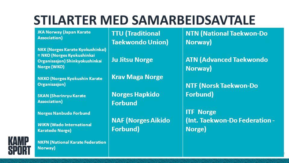 STILARTER MED SAMARBEIDSAVTALE JKA Norway (Japan Karate Association) NKK (Norges Karate Kyokushinkai) = NKO (Norges Kyokushinkai Organisasjon) Shinkyo