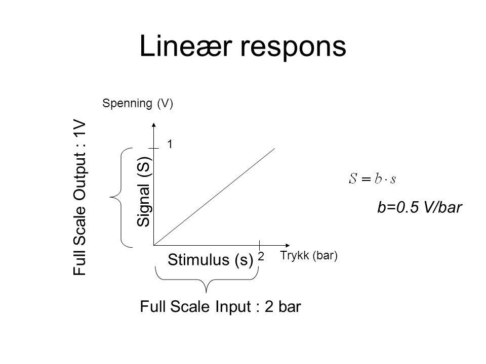 Lineær respons Full Scale Input : 2 bar Full Scale Output : 1V Stimulus (s) Signal (S) Trykk (bar) Spenning (V) 1 2 b=0.5 V/bar