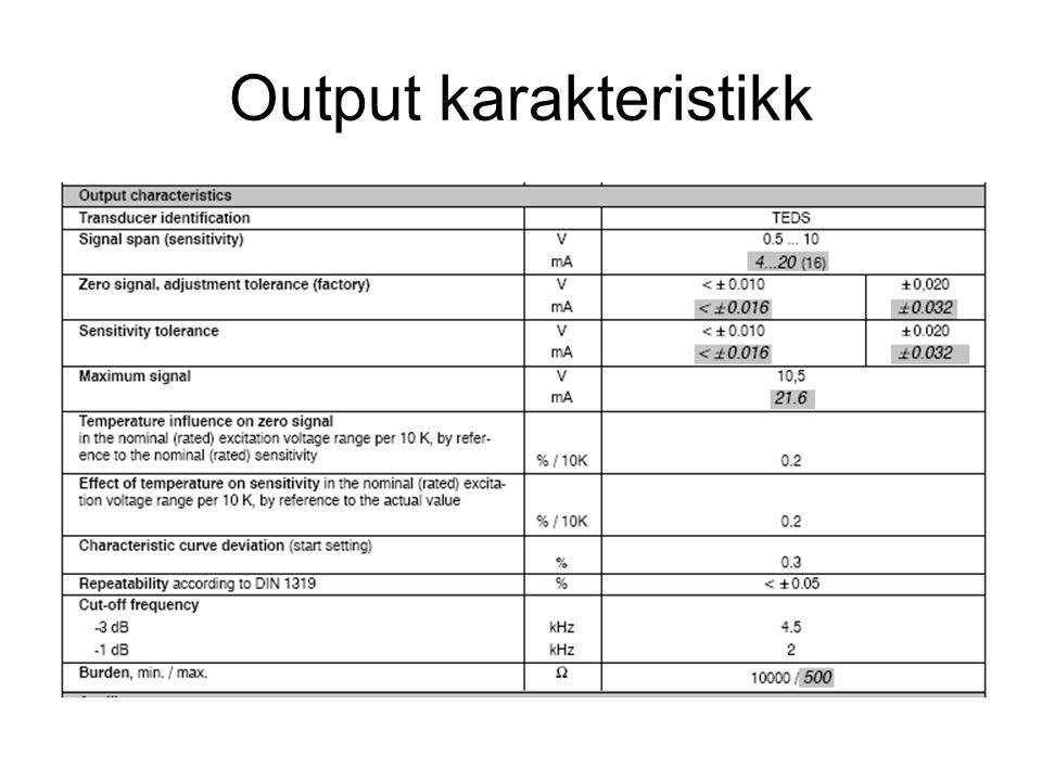 Output karakteristikk