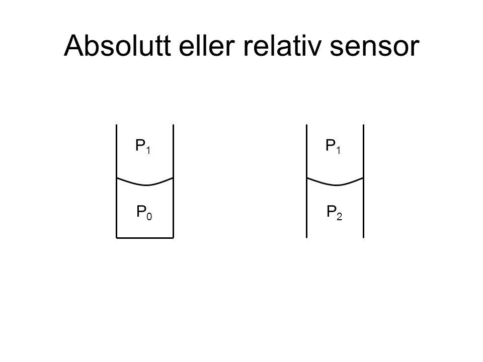 Absolutt eller relativ sensor P1P1 P2P2 P1P1 P0P0