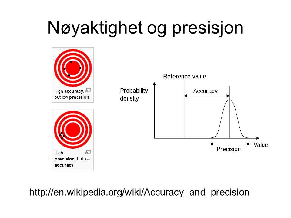 Nøyaktighet og presisjon http://en.wikipedia.org/wiki/Accuracy_and_precision
