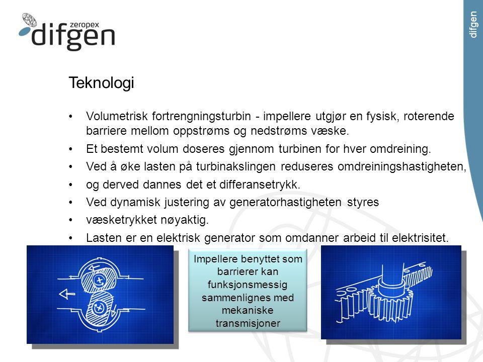 Teknologi Volumetrisk fortrengningsturbin - impellere utgjør en fysisk, roterende barriere mellom oppstrøms og nedstrøms væske. Et bestemt volum doser