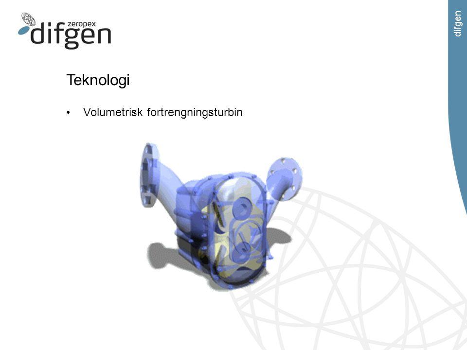 difgen Teknologi Volumetrisk fortrengningsturbin