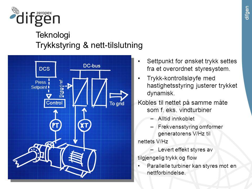difgen Teknologi Trykkstyring & nett-tilslutning Settpunkt for ønsket trykk settes fra et overordnet styresystem. Trykk-kontrollsløyfe med hastighetss