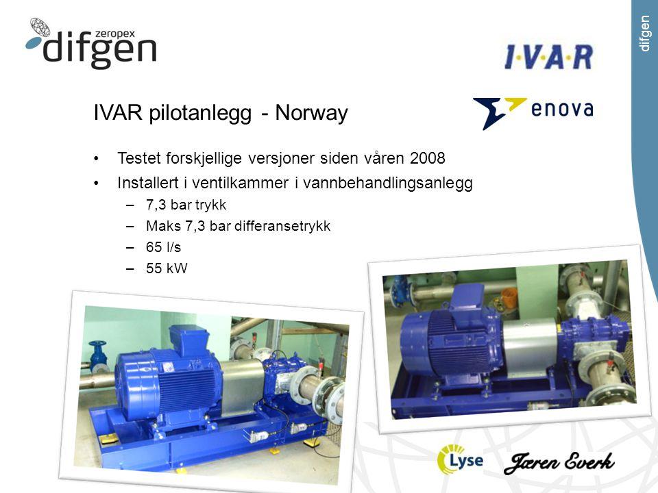 difgen IVAR pilotanlegg - Norway Testet forskjellige versjoner siden våren 2008 Installert i ventilkammer i vannbehandlingsanlegg –7,3 bar trykk –Maks