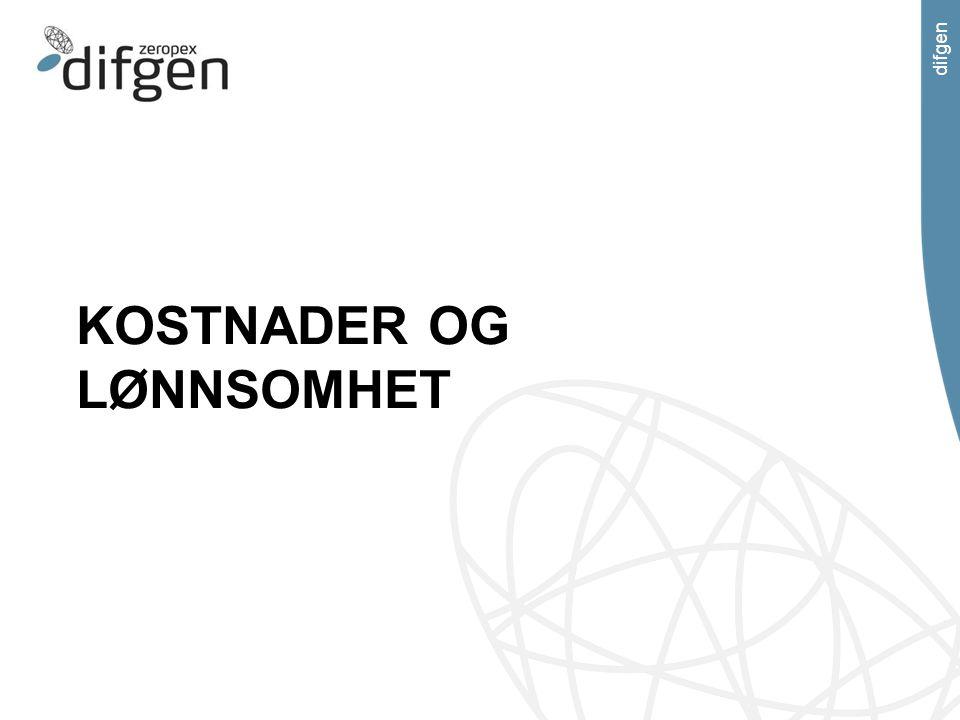 KOSTNADER OG LØNNSOMHET