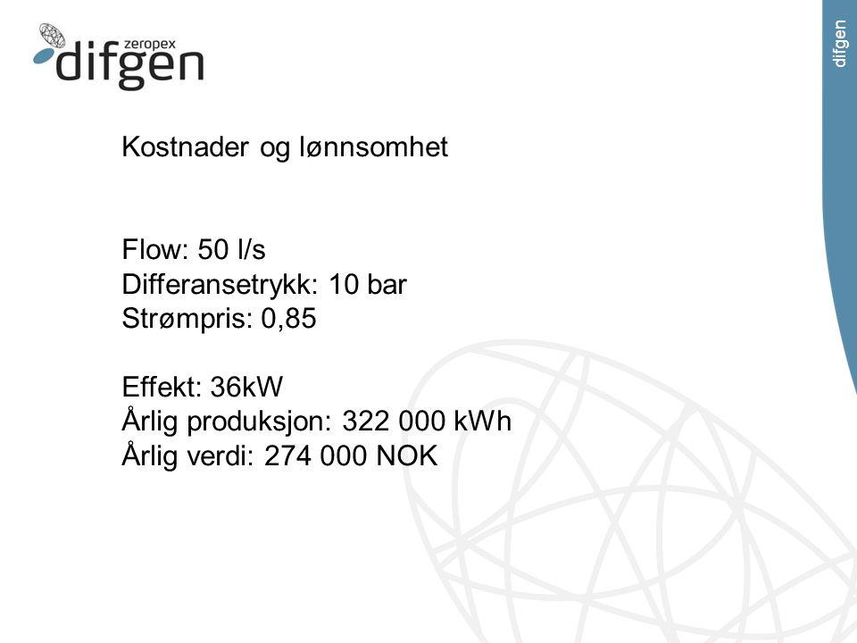difgen Kostnader og lønnsomhet Flow: 50 l/s Differansetrykk: 10 bar Strømpris: 0,85 Effekt: 36kW Årlig produksjon: 322 000 kWh Årlig verdi: 274 000 NO