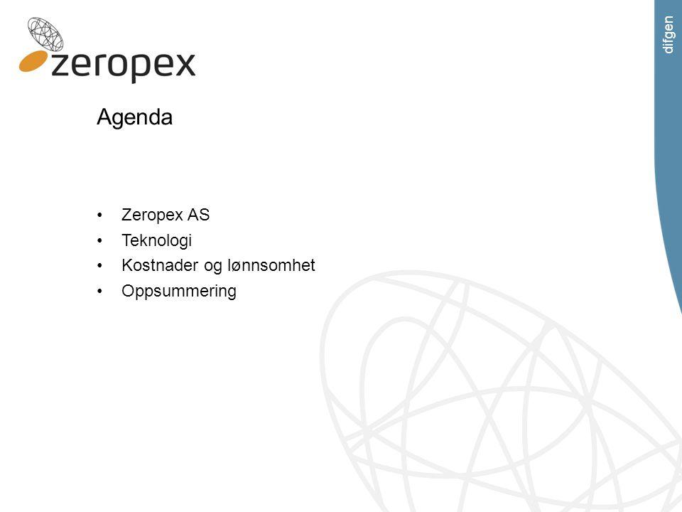 difgen Agenda Zeropex AS Teknologi Kostnader og lønnsomhet Oppsummering