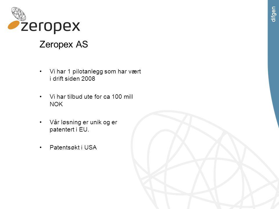 difgen Zeropex AS Vi har 1 pilotanlegg som har vært i drift siden 2008 Vi har tilbud ute for ca 100 mill NOK Vår løsning er unik og er patentert i EU.