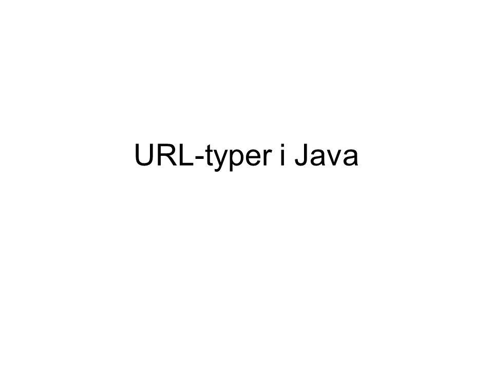 URL-typer i Java
