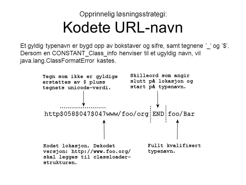 Opprinnelig løsningsstrategi: Kodete URL-navn Et gyldig typenavn er bygd opp av bokstaver og sifre, samt tegnene '_' og '$'.