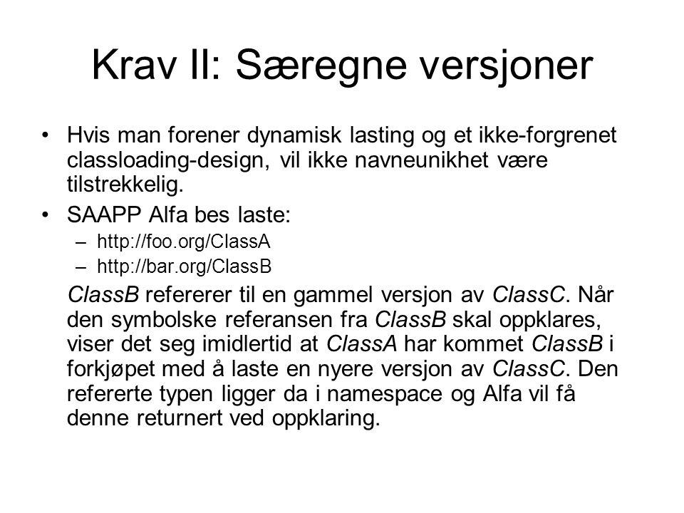 Krav II: Særegne versjoner Hvis man forener dynamisk lasting og et ikke-forgrenet classloading-design, vil ikke navneunikhet være tilstrekkelig.