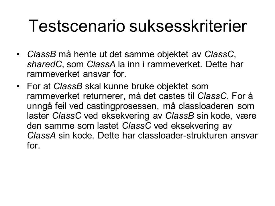 Testscenario suksesskriterier ClassB må hente ut det samme objektet av ClassC, sharedC, som ClassA la inn i rammeverket.
