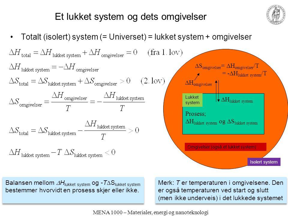 MENA 1000 – Materialer, energi og nanoteknologi Et lukket system og dets omgivelser Totalt (isolert) system (= Universet) = lukket system + omgivelser Balansen mellom  H lukket system og -T  S lukket system bestemmer hvorvidt en prosess skjer eller ikke.