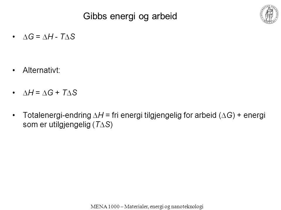 MENA 1000 – Materialer, energi og nanoteknologi Gibbs energi og arbeid  G =  H - T  S Alternativt:  H =  G + T  S Totalenergi-endring  H = fri energi tilgjengelig for arbeid (  G) + energi som er utilgjengelig (T  S)