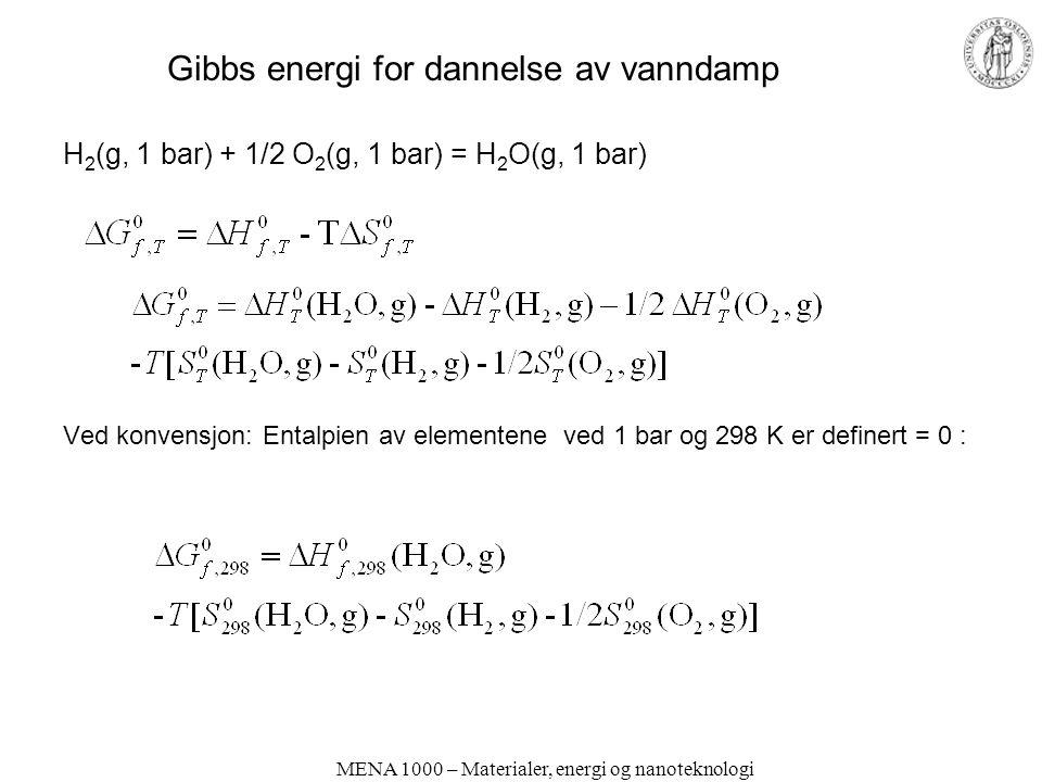 MENA 1000 – Materialer, energi og nanoteknologi Gibbs energi for dannelse av vanndamp H 2 (g, 1 bar) + 1/2 O 2 (g, 1 bar) = H 2 O(g, 1 bar) Ved konvensjon: Entalpien av elementene ved 1 bar og 298 K er definert = 0 :