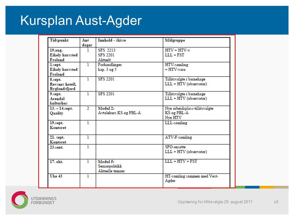 Opplæring for tillitsvalgte 29. august 2011s5 Kursplan Aust-Agder