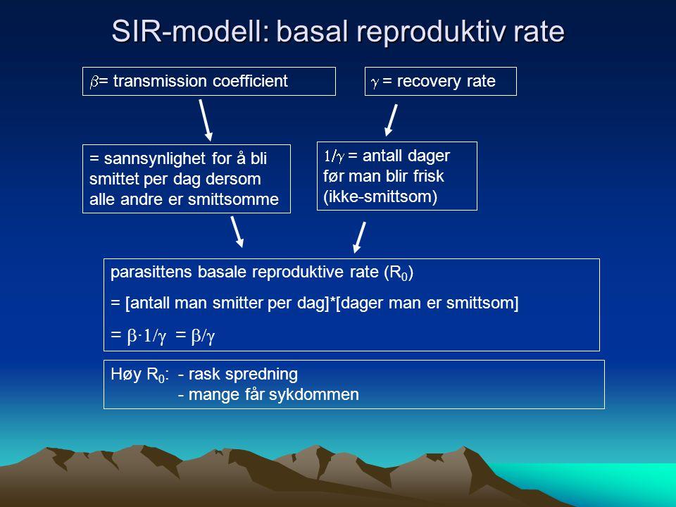 SIR-modell: basal reproduktiv rate  = recovery rate  = transmission coefficient Høy R 0 : - rask spredning - mange får sykdommen  = antall dager før man blir frisk (ikke-smittsom) parasittens basale reproduktive rate (R 0 ) = [antall man smitter per dag]*[dager man er smittsom] =  ∙  =  = sannsynlighet for å bli smittet per dag dersom alle andre er smittsomme