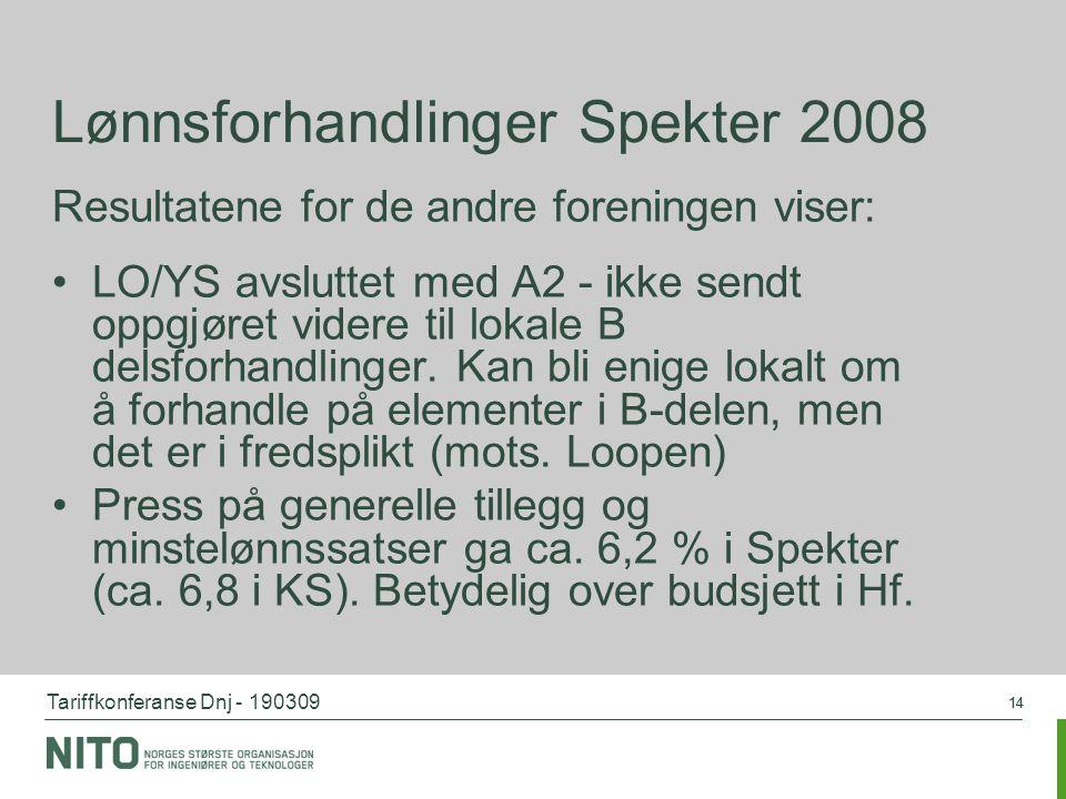 Tariffkonferanse Dnj - 190309 14 Lønnsforhandlinger Spekter 2008 Resultatene for de andre foreningen viser: LO/YS avsluttet med A2 - ikke sendt oppgjø