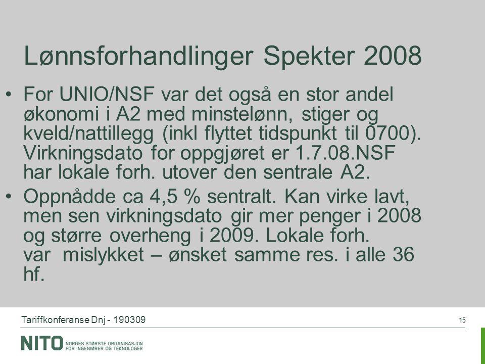 Tariffkonferanse Dnj - 190309 15 Lønnsforhandlinger Spekter 2008 For UNIO/NSF var det også en stor andel økonomi i A2 med minstelønn, stiger og kveld/