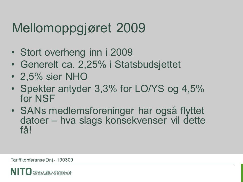 Tariffkonferanse Dnj - 190309 Mellomoppgjøret 2009 Stort overheng inn i 2009 Generelt ca. 2,25% i Statsbudsjettet 2,5% sier NHO Spekter antyder 3,3% f