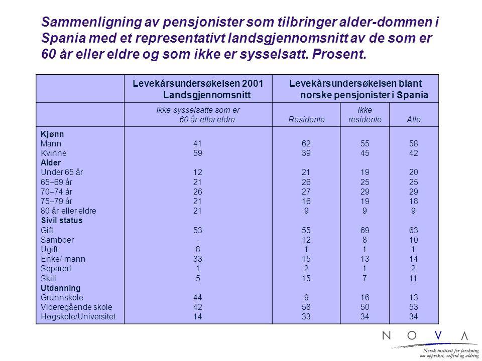 Sammenligning av pensjonister som tilbringer alder-dommen i Spania med et representativt landsgjennomsnitt av de som er 60 år eller eldre og som ikke er sysselsatt.