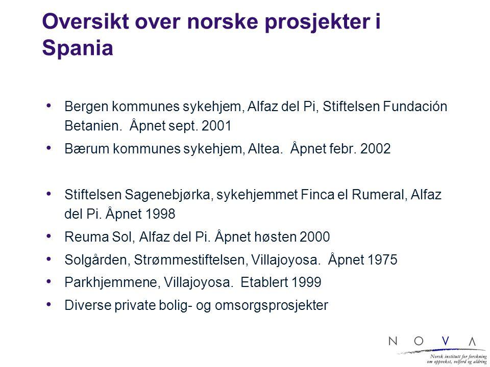 Oversikt over norske prosjekter i Spania Bergen kommunes sykehjem, Alfaz del Pi, Stiftelsen Fundación Betanien. Åpnet sept. 2001 Bærum kommunes sykehj