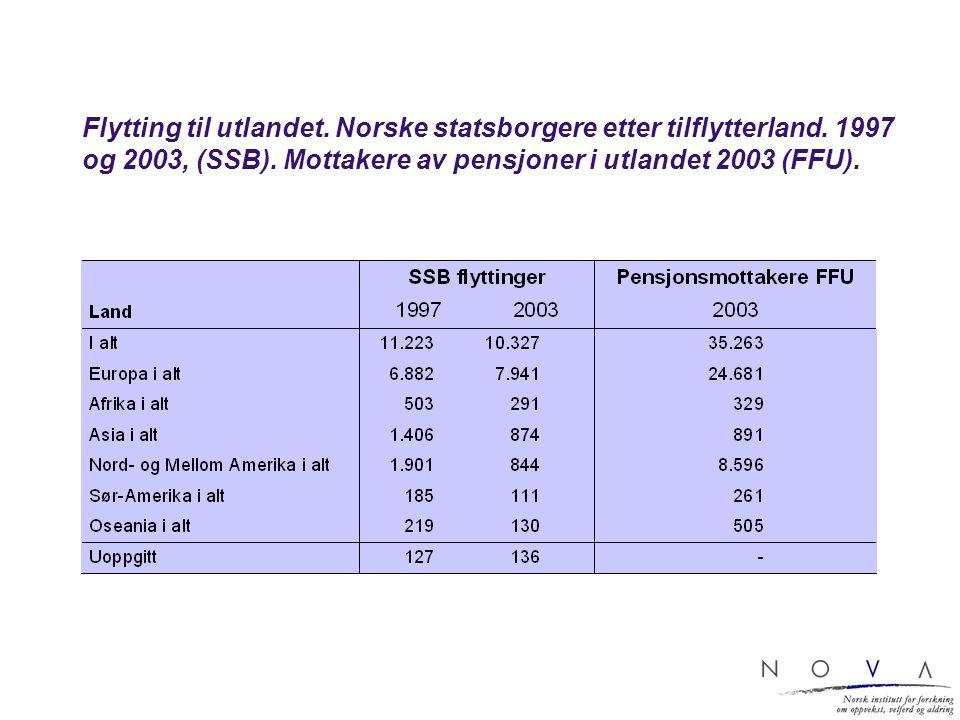 Flytting til utlandet. Norske statsborgere etter tilflytterland. 1997 og 2003, (SSB). Mottakere av pensjoner i utlandet 2003 (FFU).