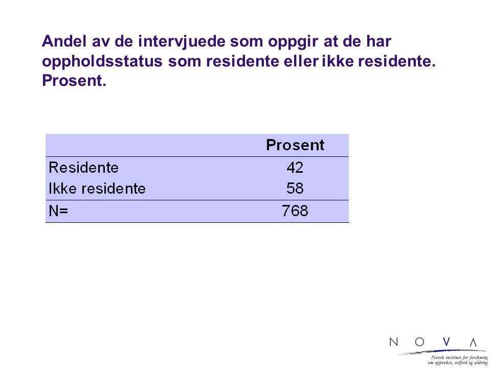Andel av de intervjuede som oppgir at de har oppholdsstatus som residente eller ikke residente. Prosent.