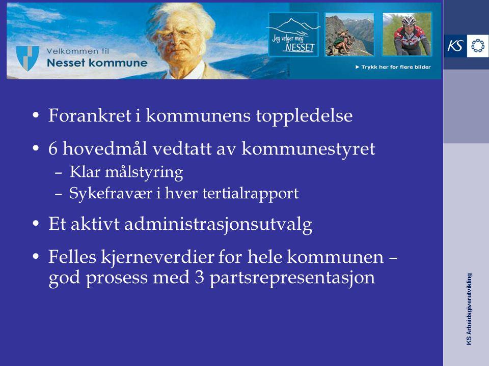 KS Arbeidsgiverutvikling Nesset kommune – fra 10 til 6 Forankret i kommunens toppledelse 6 hovedmål vedtatt av kommunestyret –Klar målstyring –Sykefra